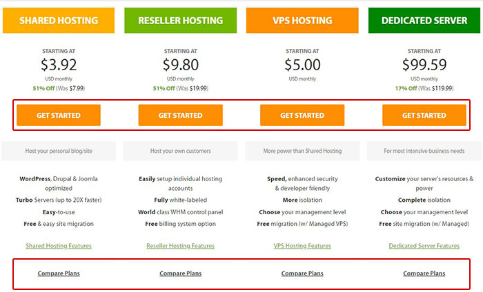 a2 hosting coupon and pricing plan