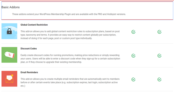 basic addon of wordpress paid member subscriptions plugin