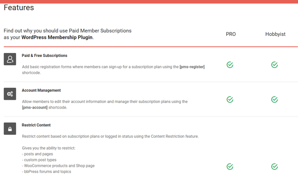 featues of wordpress paid member subscriptions plugin