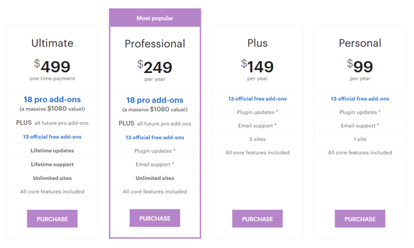 Pricing plan of of Restrict Content Pro WordPress Membership Plugin