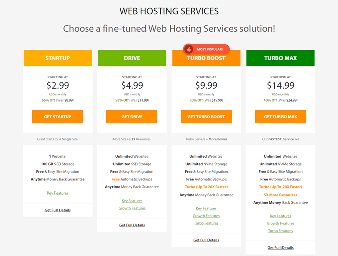 a2 hosting pricing