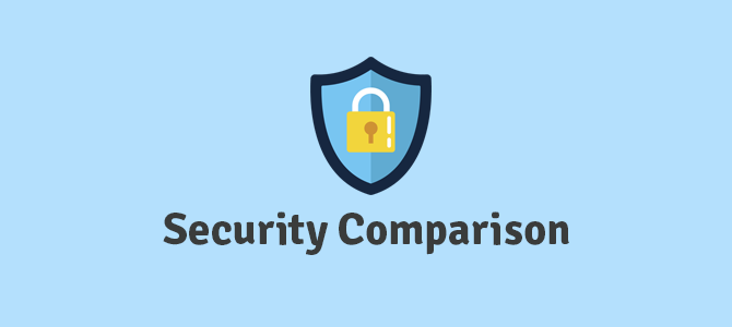 security options comparison