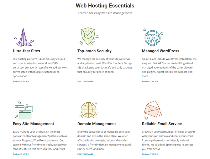 siteground web hosting features
