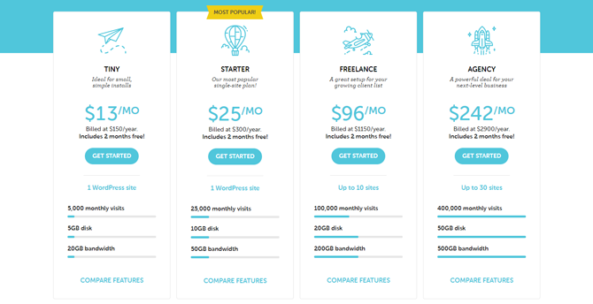 flywheel pricing plan