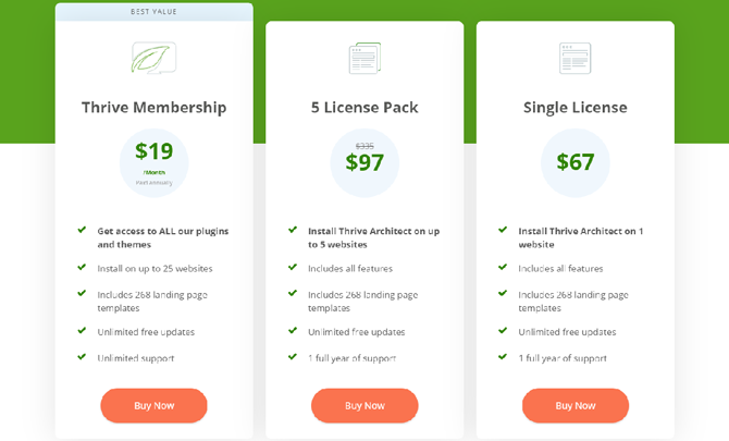 thrive architect pricing plan