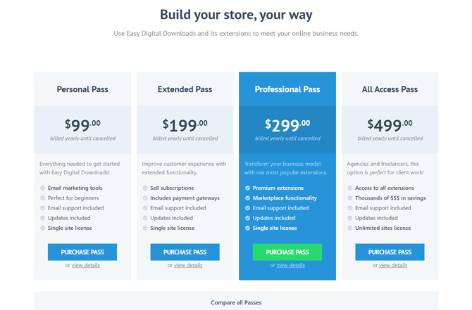 easy digital downloads pricing plans