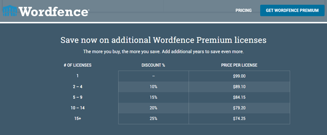 wordfence security pricing