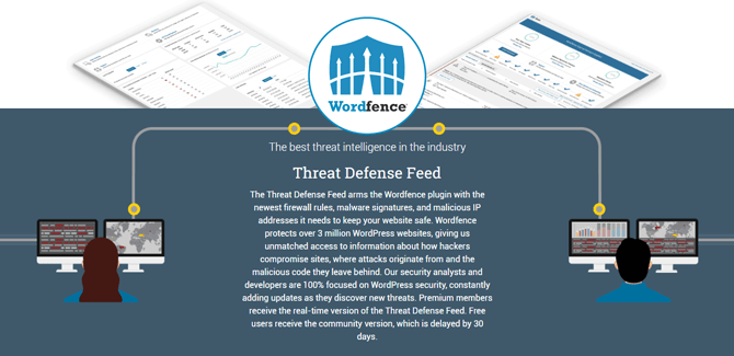 wordfence security threat protection