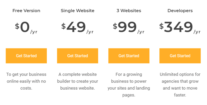 visual composer pricing plans