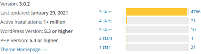 rating of astrapro