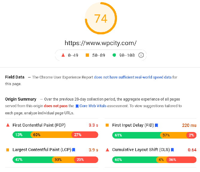 websites with enough traffic